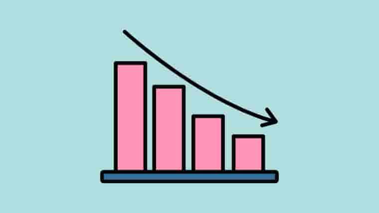 水色のバックの中央にピンクの棒グラフ 左から右に減少していくグラフ